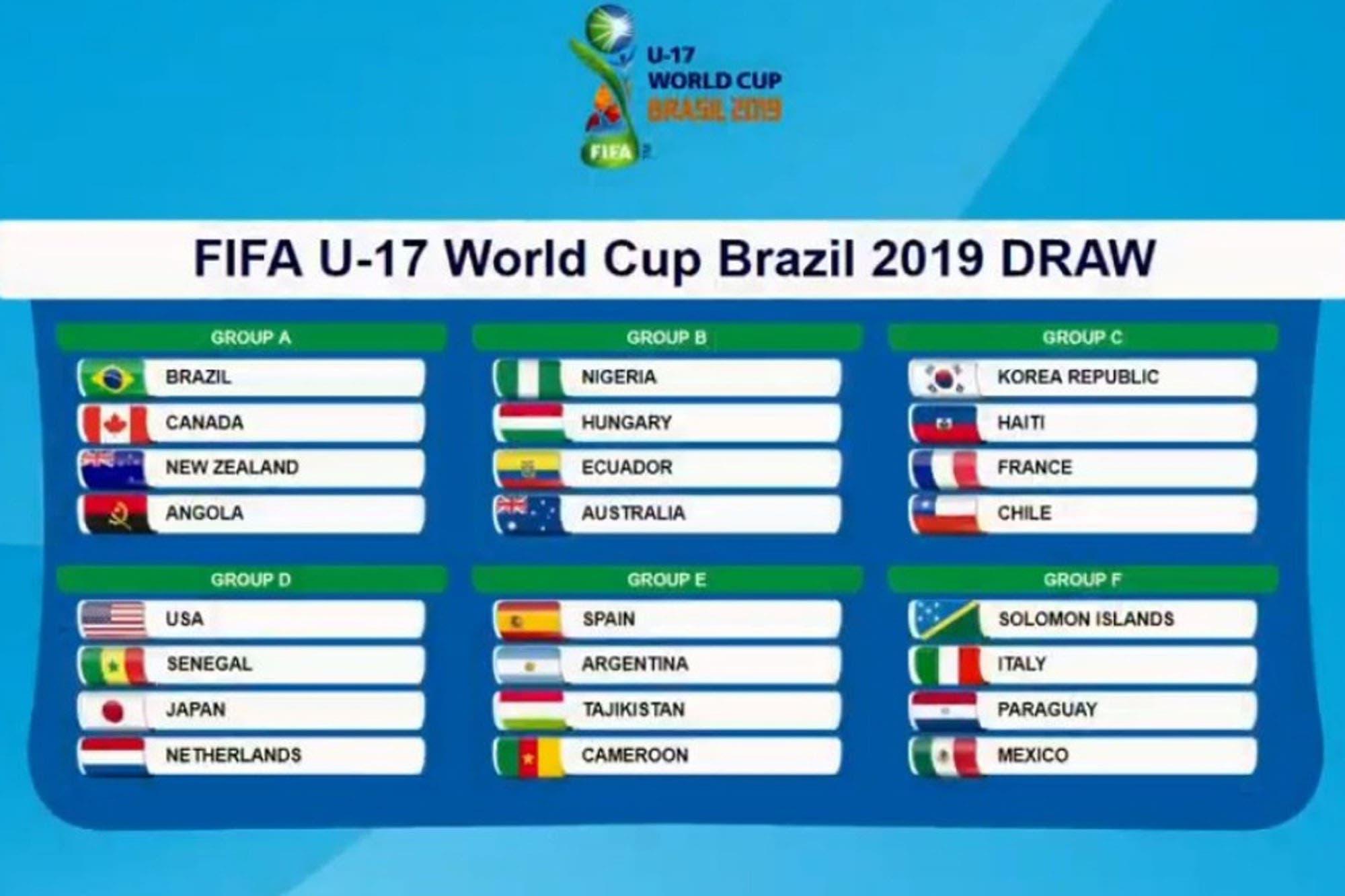 Mundial Sub 17: Cuáles son los rivales de la selección argentina y cuándo juega